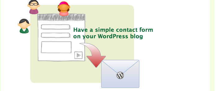 How to setup a contact form on your WordPress Website